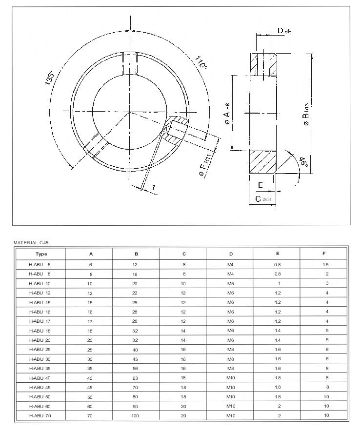 Shaft Collar acc. to DIN705
